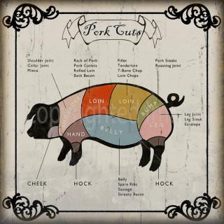 Pork  Cuts  Vintage Butchers shop metal tin sign