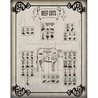 Vintage Butchers Shop metal tin signs